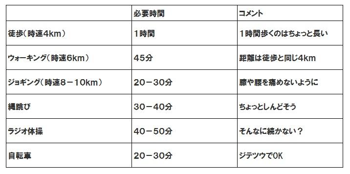 瀬戸さん表