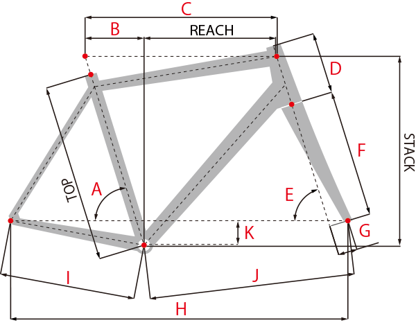 progeometry