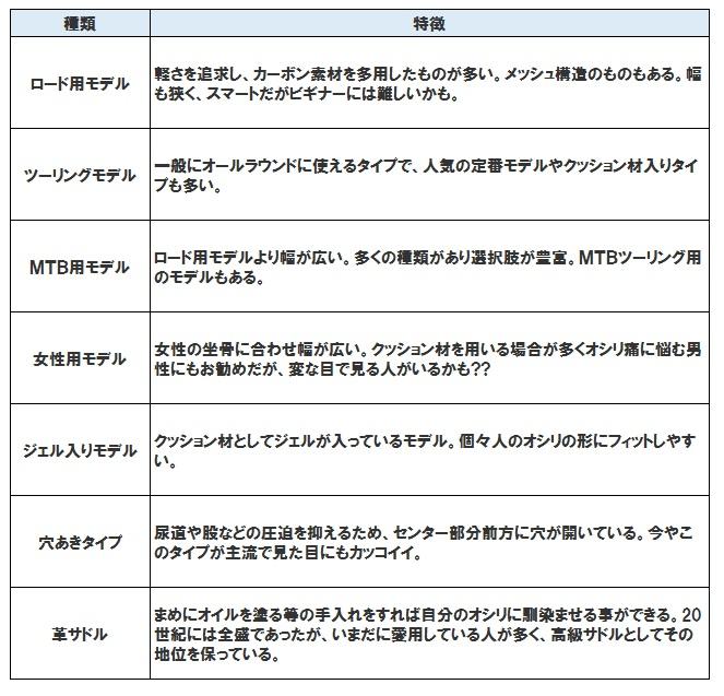 瀬戸さん表1