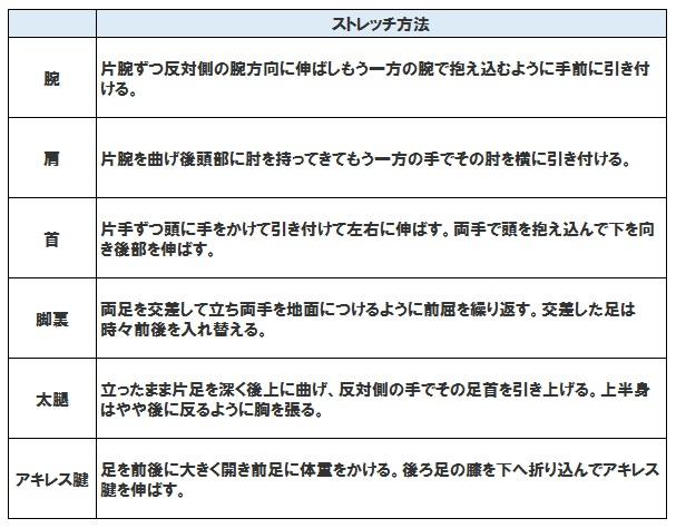 瀬戸さん表2