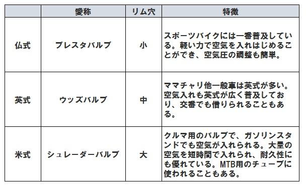 瀬戸さん図1