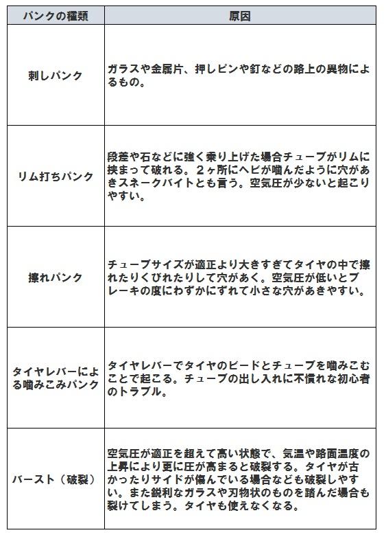 瀬戸さん図2