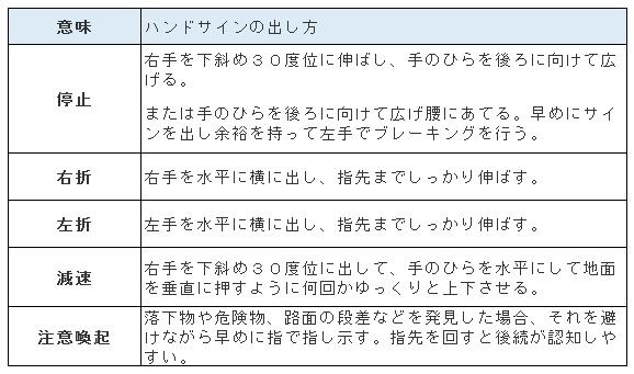 瀬戸さん図