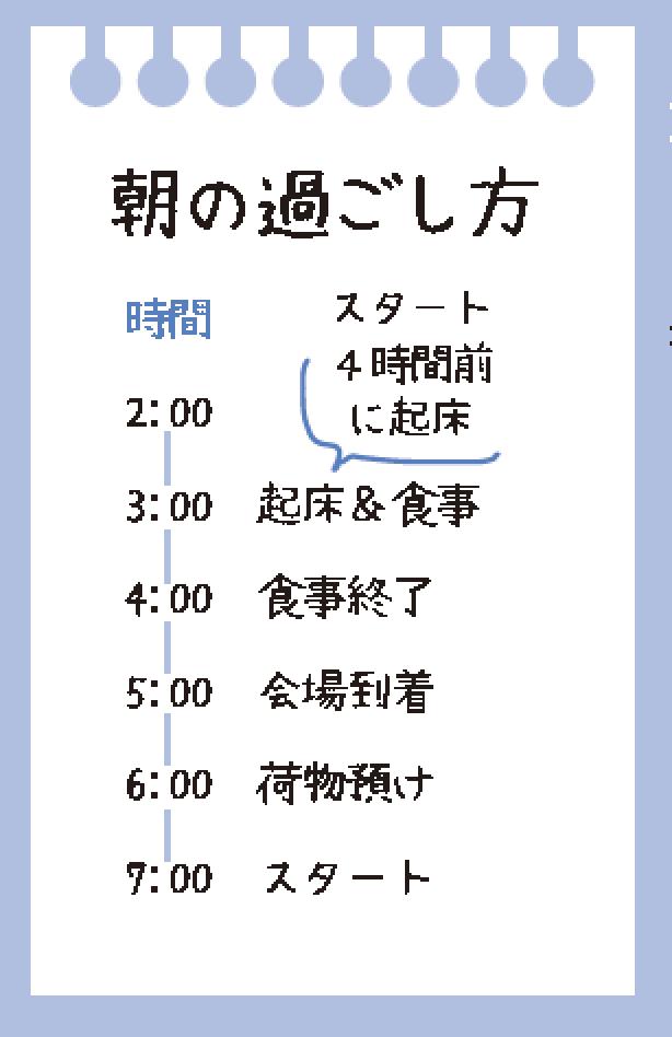 スクリーンショット 2019-01-15 15.58.17