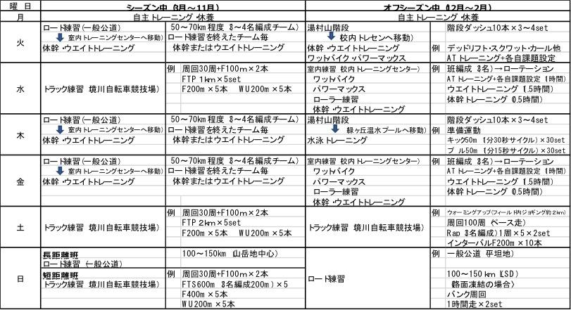 kofu_menu